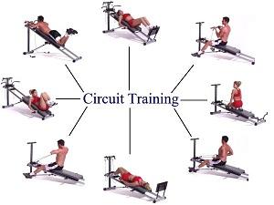 circuit-entrainement